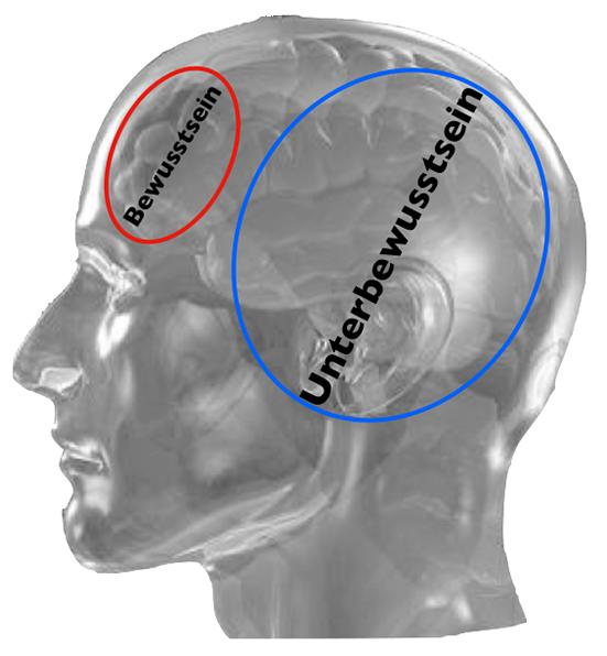 Hypnose-Bewusstsein-Unterbewusstsein